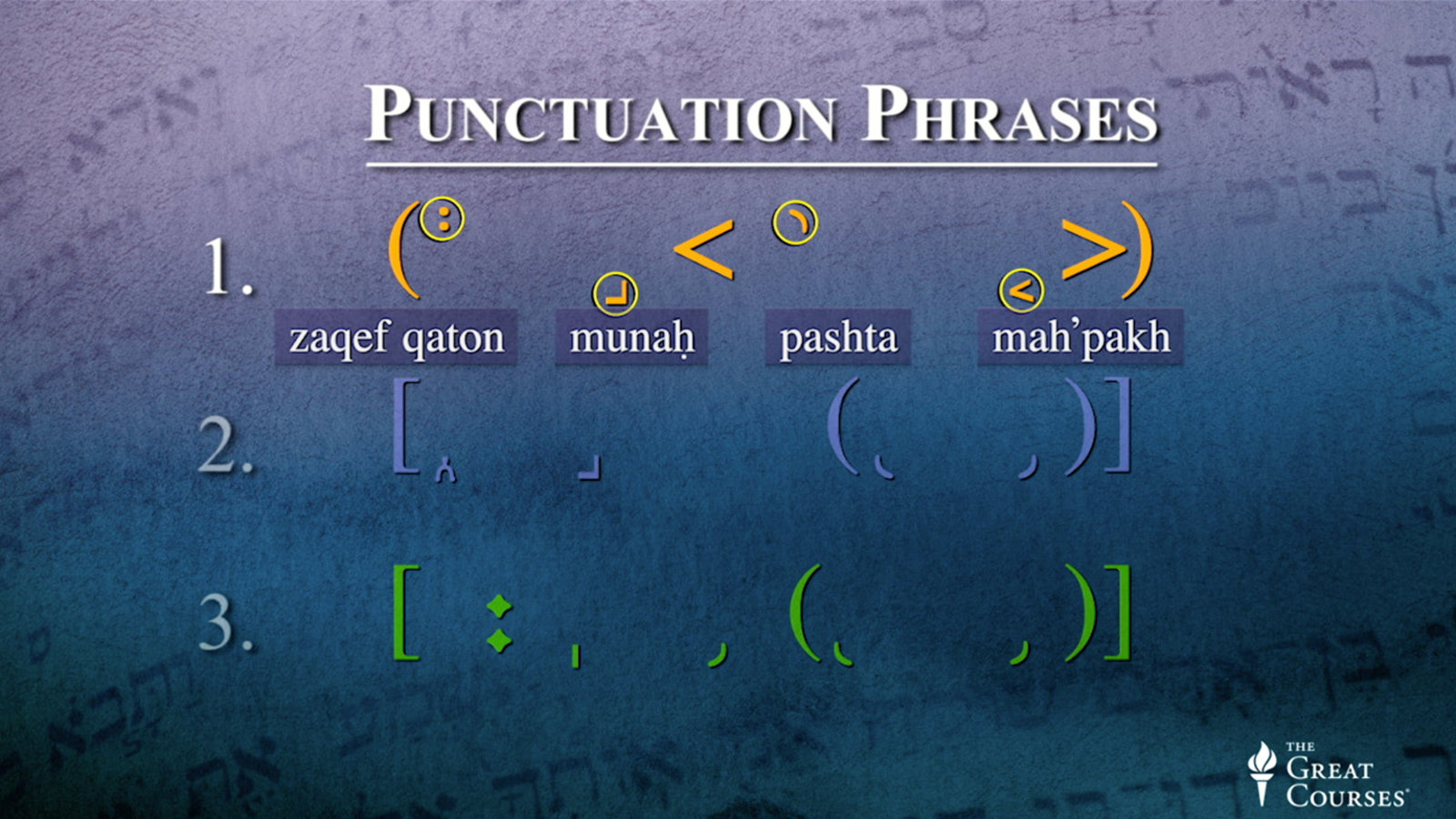 Understanding Hebrew Punctuation Marks